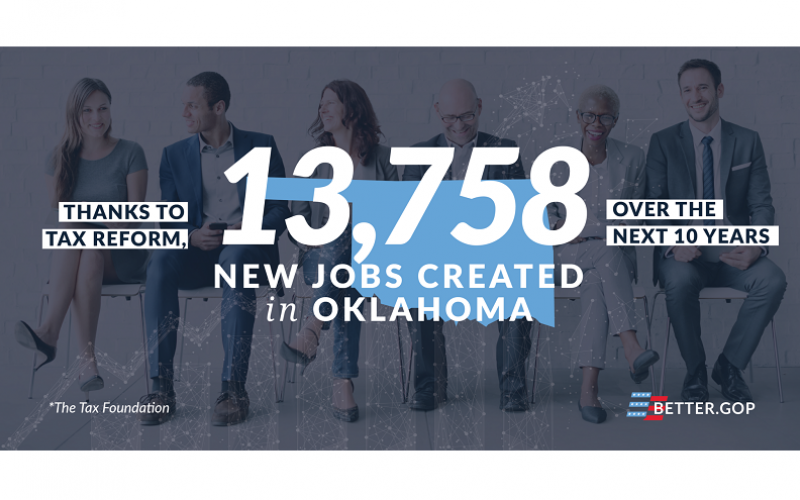 Oklahoma's full-time workforce has expanded by 2,433 workers since tax reform was enacted, and over 10 years, that figure is expected to grow to approximately 13,758 new jobs.